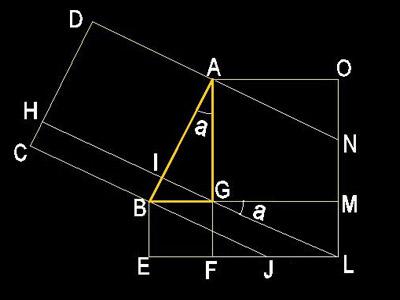 Teorema de Pitágoras Euclides