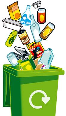 Reciclagem do Lixo